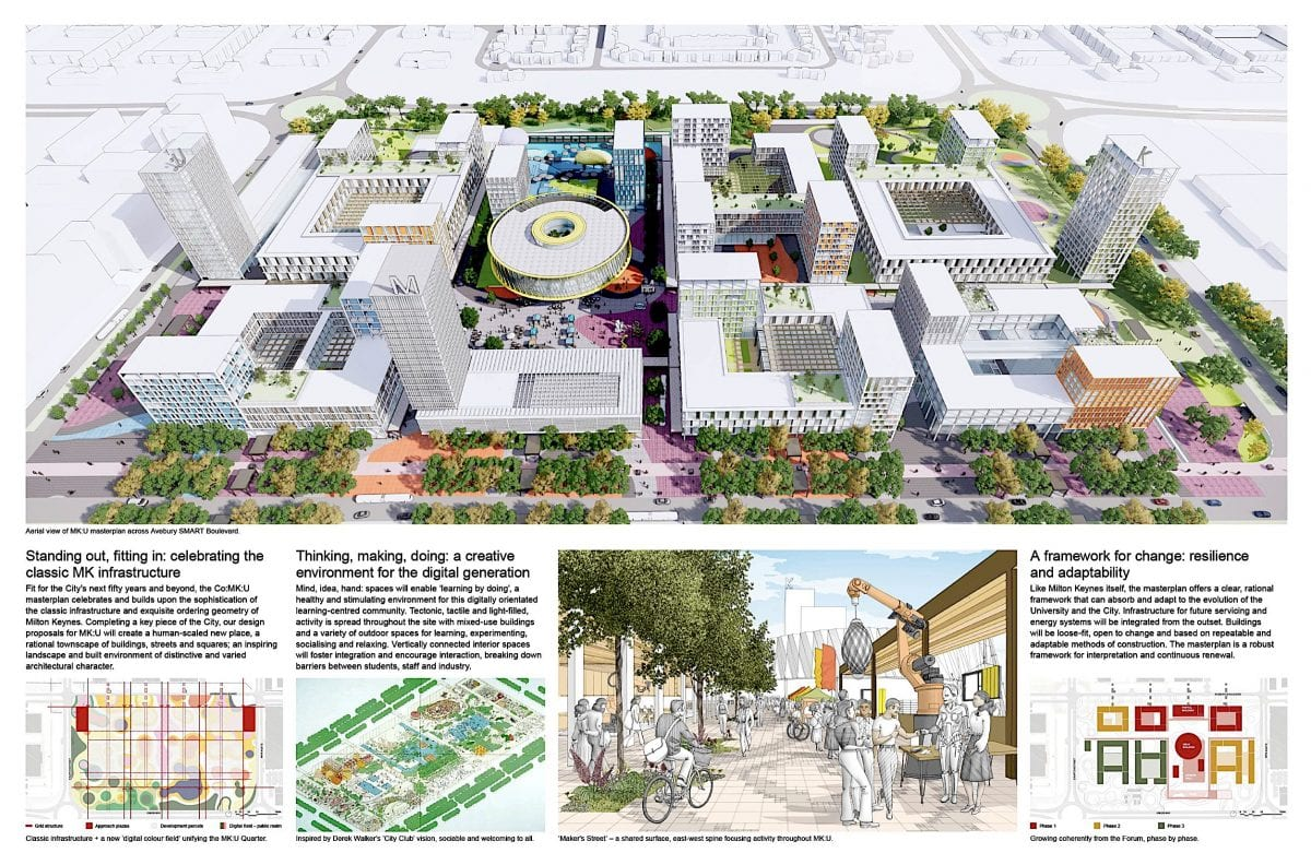 A New City University Takes Shape Competitions